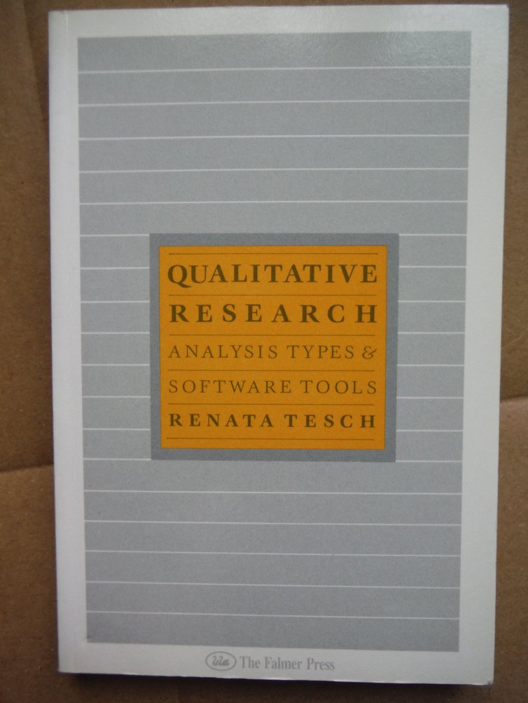 Qualitative Research: Analysis Types and Software
