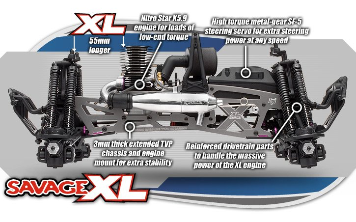 Image 3 of SAVAGE XL 5.9 2.4GHZ RTR WITH GT GIGANTE BODY
