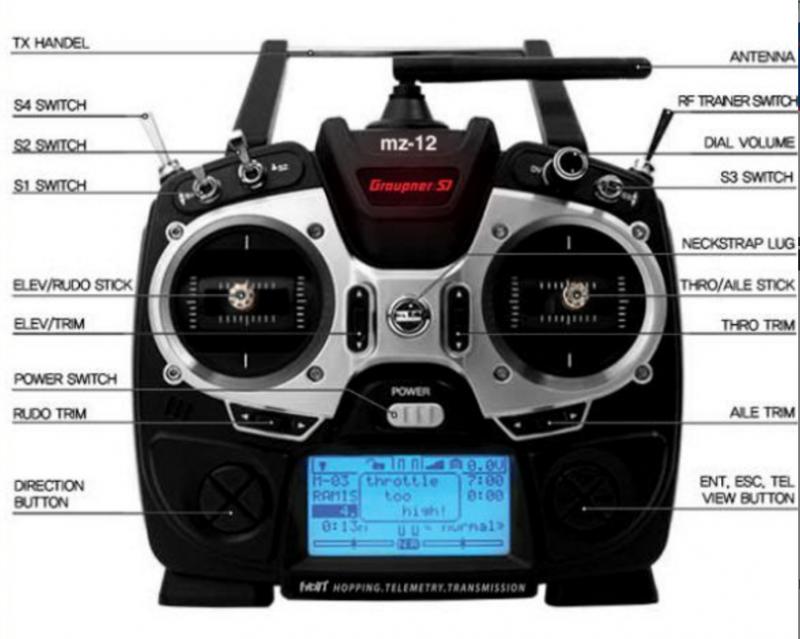 Image 3 of Graupner mz-12 6 Channel 2.4GHz Multirotor HoTT Radio with GR-18 Controller